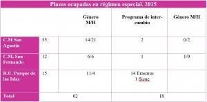 Foto 6. Gráfico 5